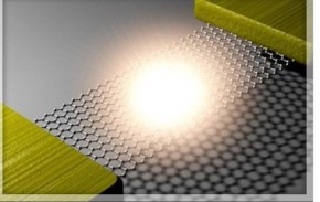 RT @maradange: World's Thinnest Light Bulb Created from #graphene  http://t.co/2LHWimf6kB #innovatio...