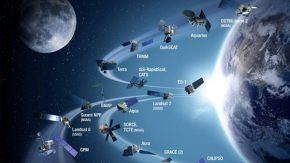RT NASA @NASA: Our fleet of @NASAEarth satellites keeps an eye on our world #24Seven from orbit. htt...